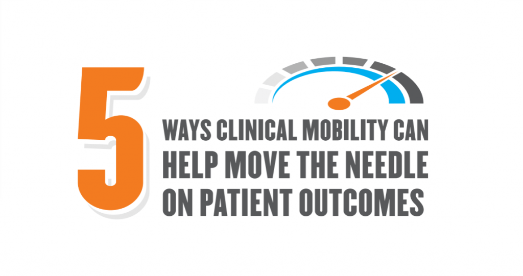 clinical mobility improves patient outcomes